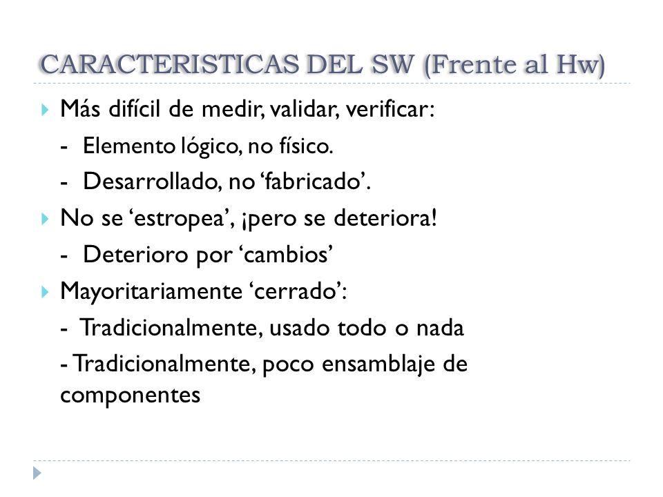CARACTERISTICAS DEL SW (Frente al Hw) Más difícil de medir, validar, verificar: - Elemento lógico, no físico. - Desarrollado, no fabricado. No se estr