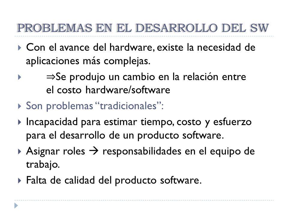 PROBLEMAS EN EL DESARROLLO DEL SW Con el avance del hardware, existe la necesidad de aplicaciones más complejas. Se produjo un cambio en la relación e