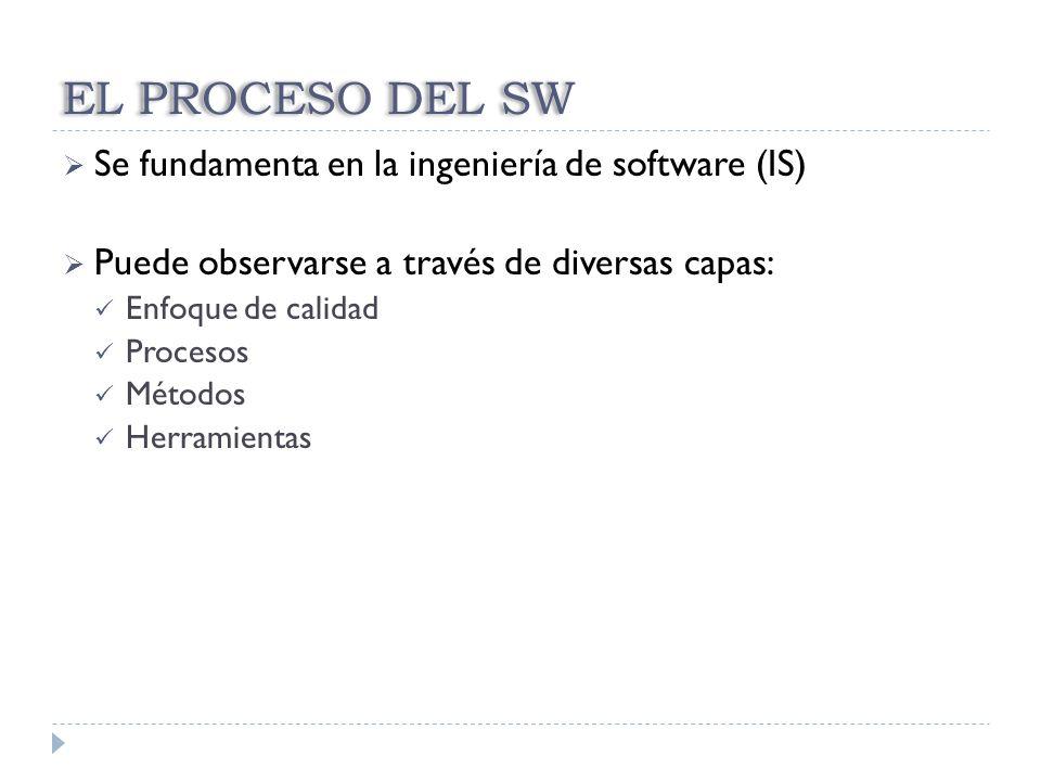 EL PROCESO DEL SW Se fundamenta en la ingeniería de software (IS) Puede observarse a través de diversas capas: Enfoque de calidad Procesos Métodos Her