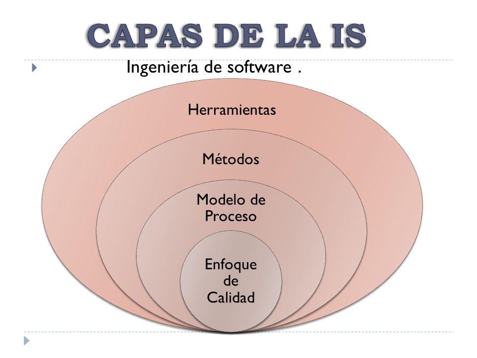 Ingeniería de software. Herramientas Métodos Modelo de Proceso Enfoque de Calidad