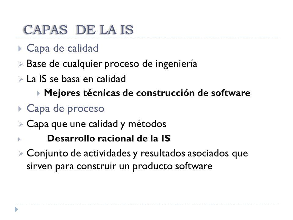 CAPAS DE LA IS Capa de calidad Base de cualquier proceso de ingeniería La IS se basa en calidad Mejores técnicas de construcción de software Capa de p
