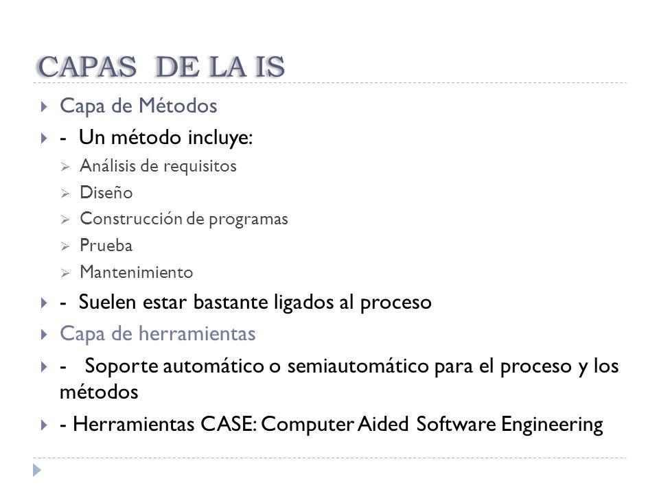 CAPAS DE LA IS Capa de Métodos - Un método incluye: Análisis de requisitos Diseño Construcción de programas Prueba Mantenimiento - Suelen estar bastan