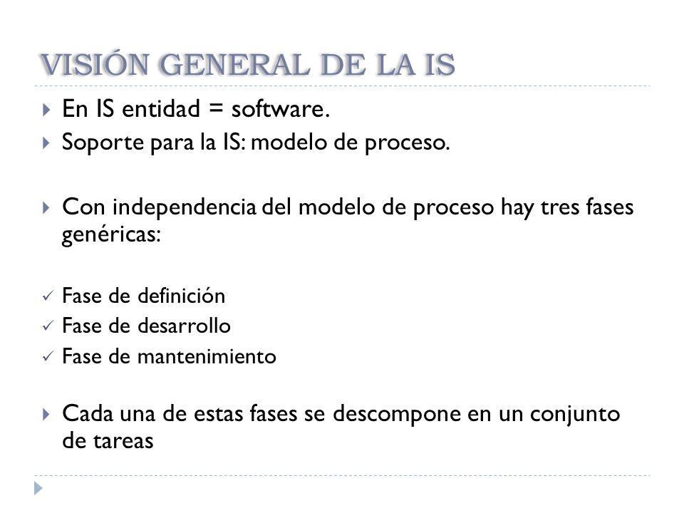 VISIÓN GENERAL DE LA IS En IS entidad = software. Soporte para la IS: modelo de proceso. Con independencia del modelo de proceso hay tres fases genéri