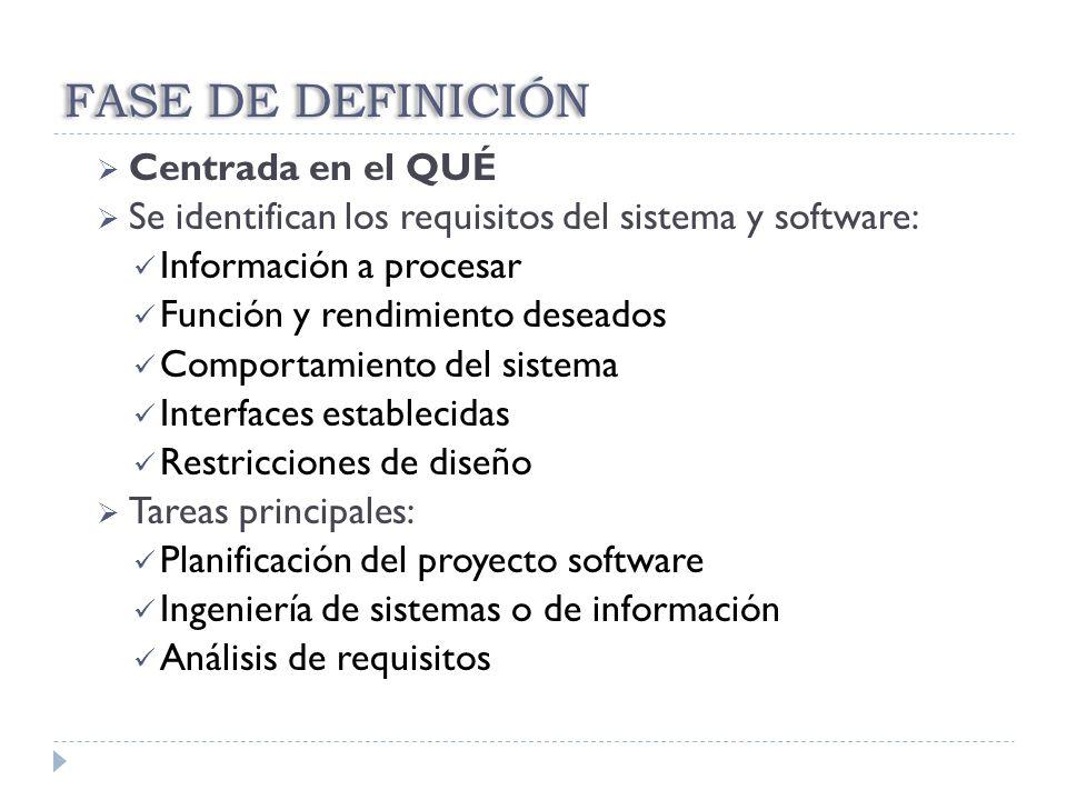 FASE DE DEFINICIÓN Centrada en el QUÉ Se identifican los requisitos del sistema y software: Información a procesar Función y rendimiento deseados Comp