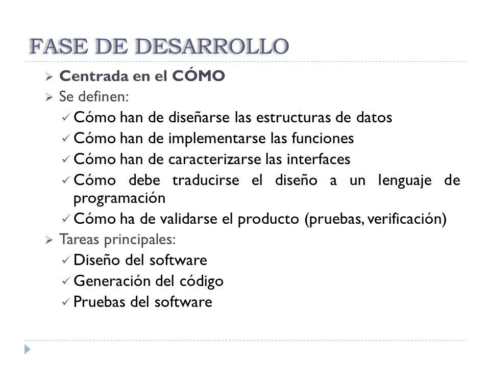 FASE DE DESARROLLO Centrada en el CÓMO Se definen: Cómo han de diseñarse las estructuras de datos Cómo han de implementarse las funciones Cómo han de