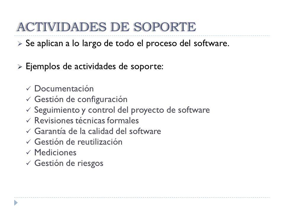 ACTIVIDADES DE SOPORTE Se aplican a lo largo de todo el proceso del software. Ejemplos de actividades de soporte: Documentación Gestión de configuraci
