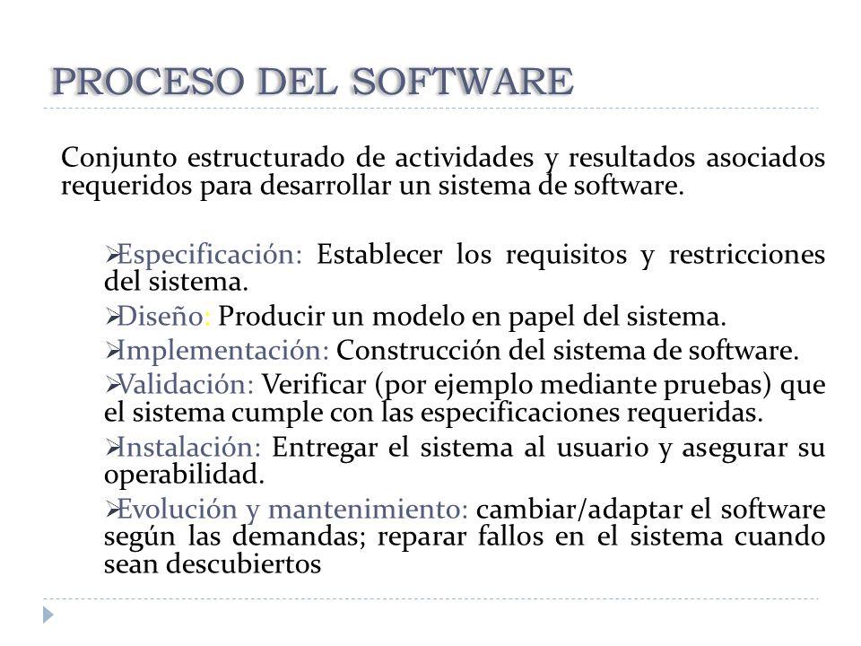 PROCESO DEL SOFTWARE Conjunto estructurado de actividades y resultados asociados requeridos para desarrollar un sistema de software. Especificación: E