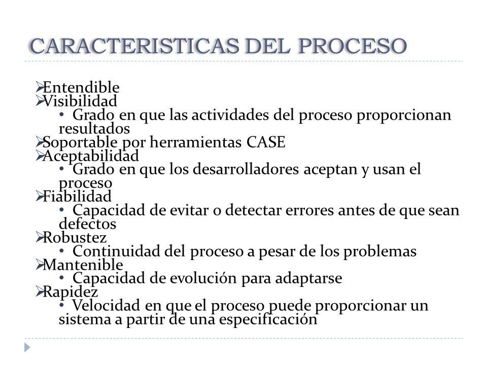 CARACTERISTICAS DEL PROCESO Entendible Visibilidad Grado en que las actividades del proceso proporcionan resultados Soportable por herramientas CASE A