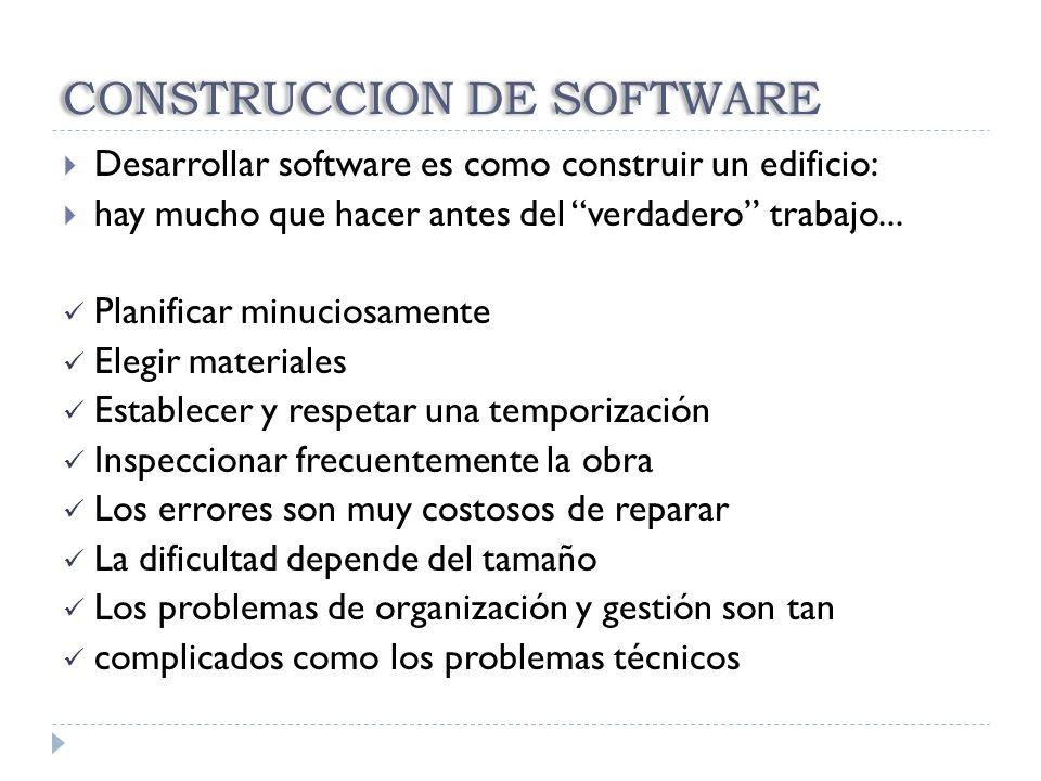 CONSTRUCCION DE SOFTWARE Desarrollar software es como construir un edificio: hay mucho que hacer antes del verdadero trabajo... Planificar minuciosame