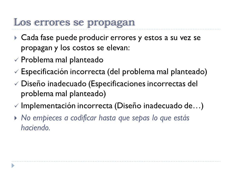 Los errores se propagan Cada fase puede producir errores y estos a su vez se propagan y los costos se elevan: Problema mal planteado Especificación in