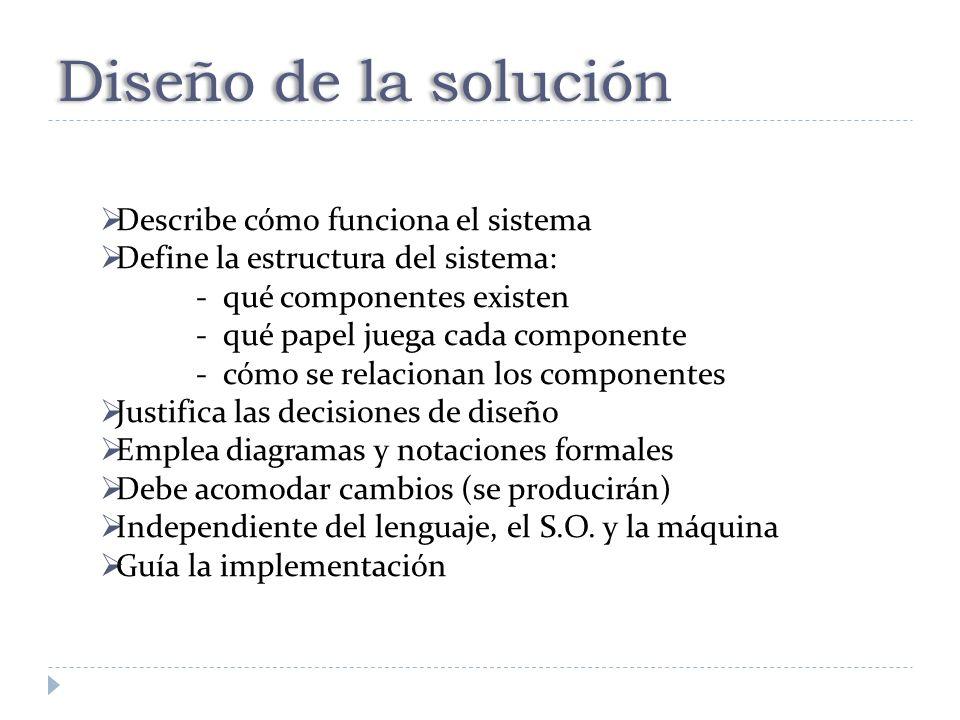 Diseño de la solución Describe cómo funciona el sistema Define la estructura del sistema: - qué componentes existen - qué papel juega cada componente