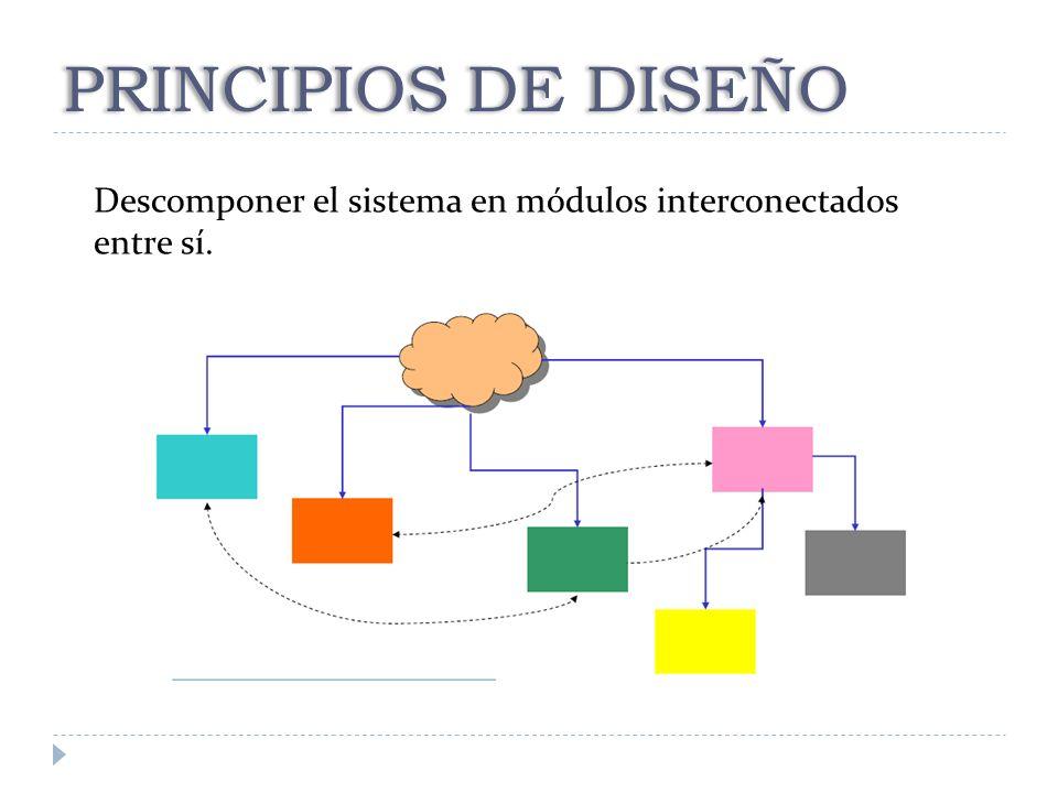 PRINCIPIOS DE DISEÑO Descomponer el sistema en módulos interconectados entre sí.