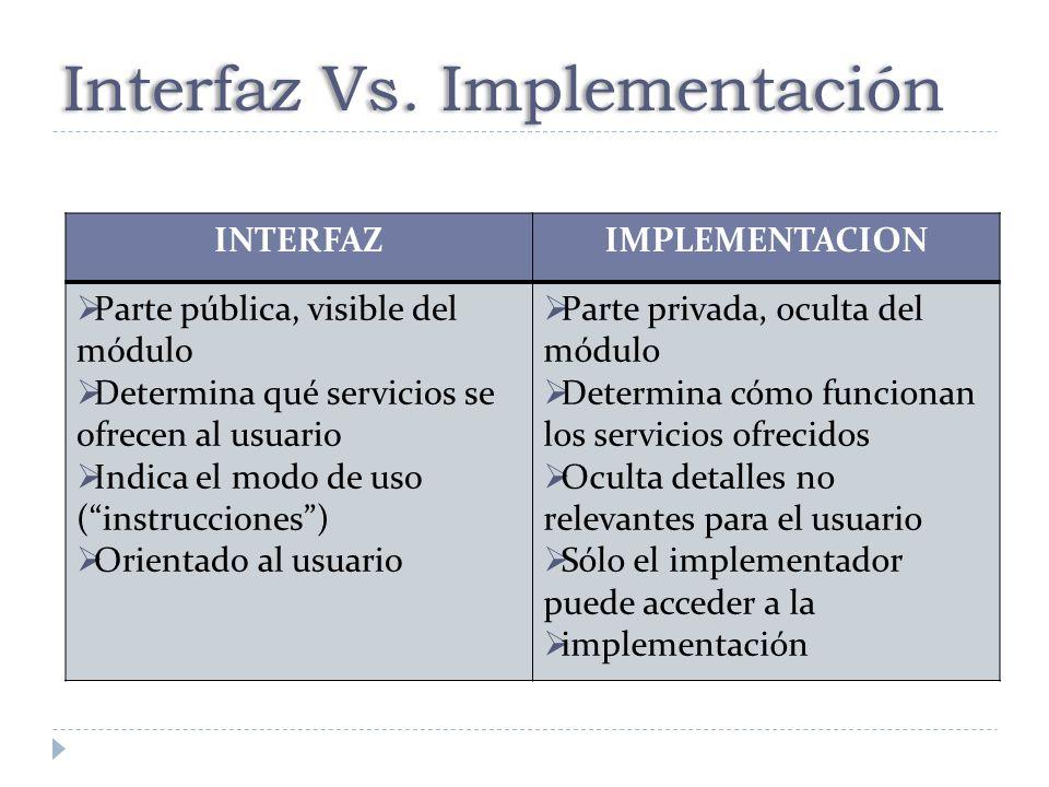 Interfaz Vs. Implementación INTERFAZIMPLEMENTACION Parte pública, visible del módulo Determina qué servicios se ofrecen al usuario Indica el modo de u