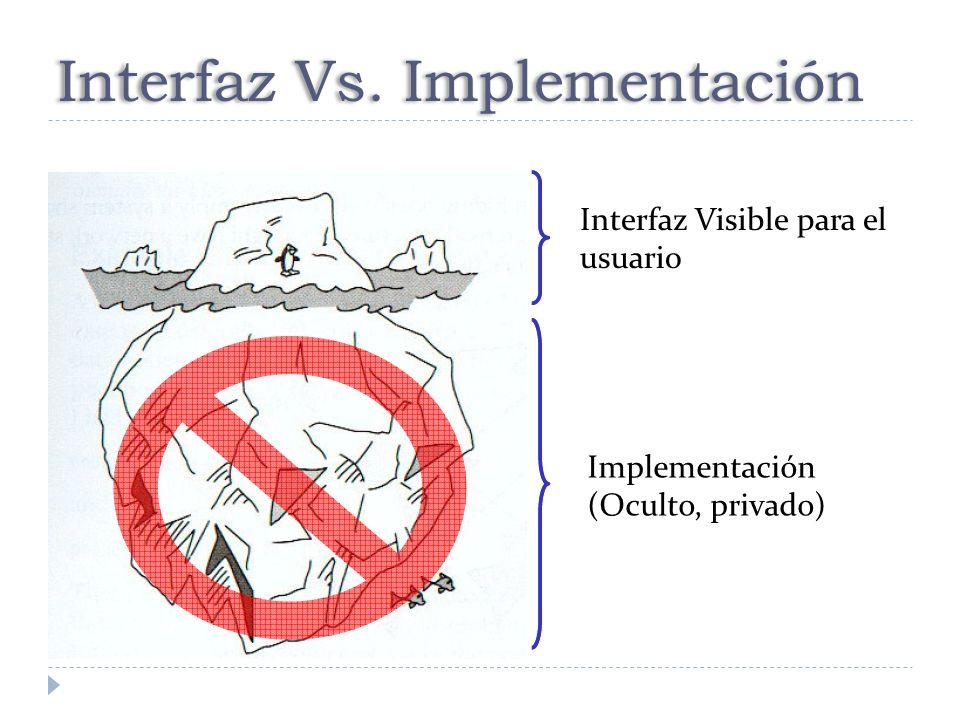 Interfaz Vs. Implementación Interfaz (visible, público) Interfaz Visible para el usuario Implementación (Oculto, privado)
