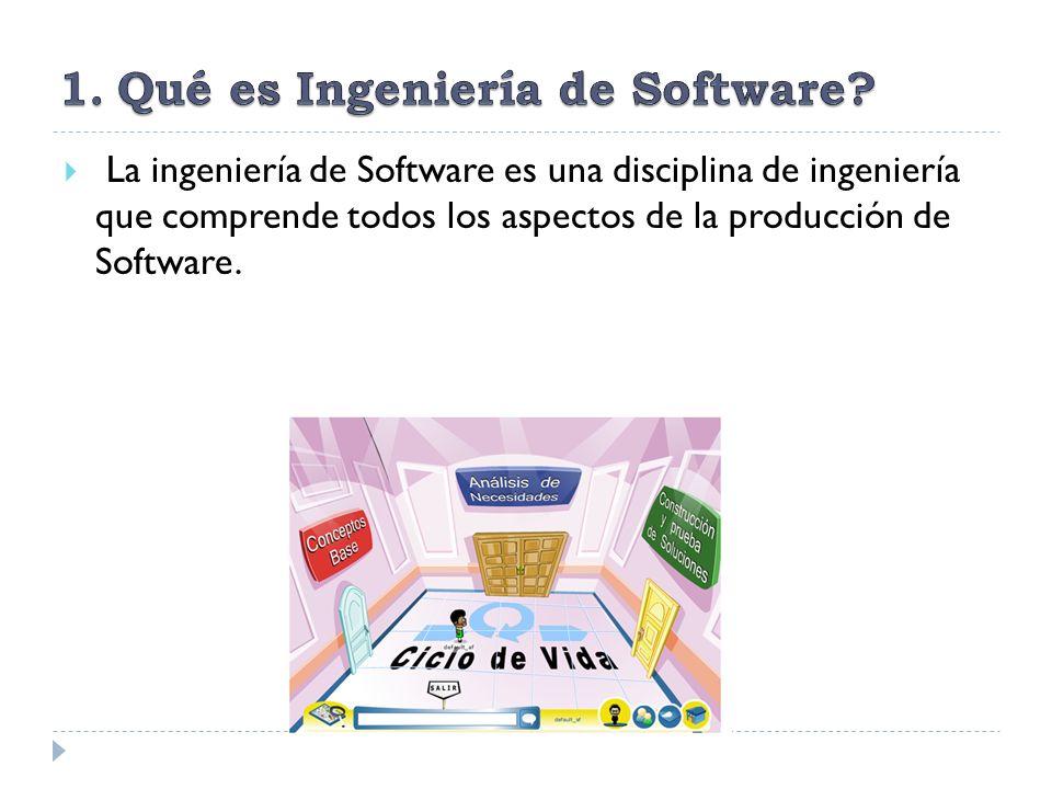 La ingeniería de Software es una disciplina de ingeniería que comprende todos los aspectos de la producción de Software.
