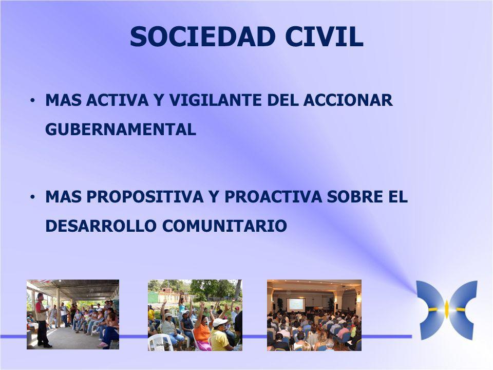 SOCIEDAD CIVIL MAS ACTIVA Y VIGILANTE DEL ACCIONAR GUBERNAMENTAL MAS PROPOSITIVA Y PROACTIVA SOBRE EL DESARROLLO COMUNITARIO