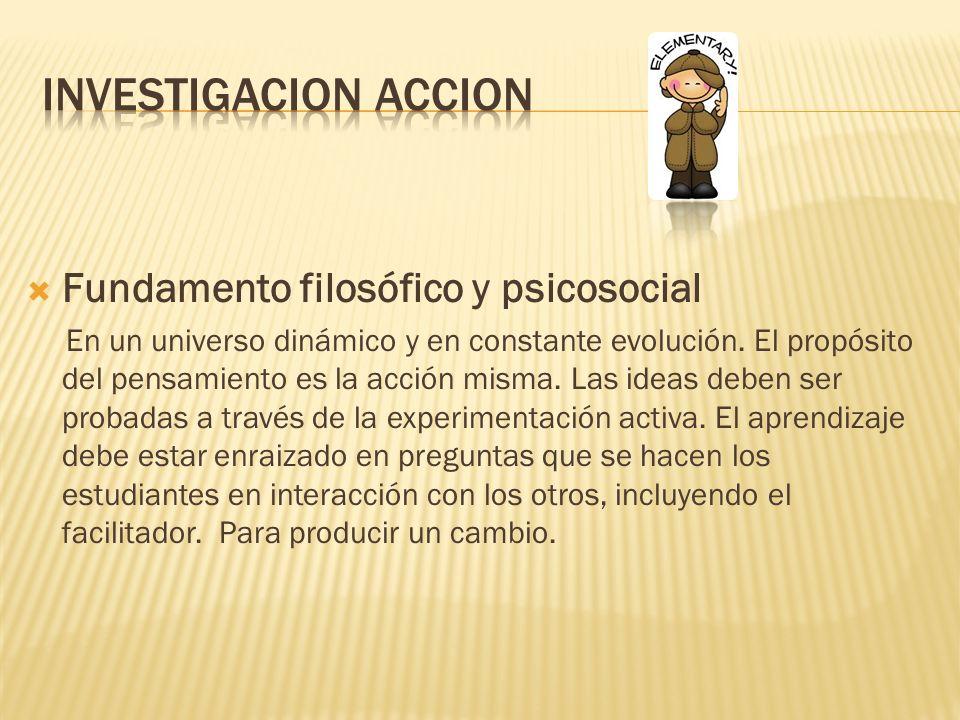 Referencias Juliá A.(2000). Cap. III Guía práctica para desarrollar una Investigación Acción.