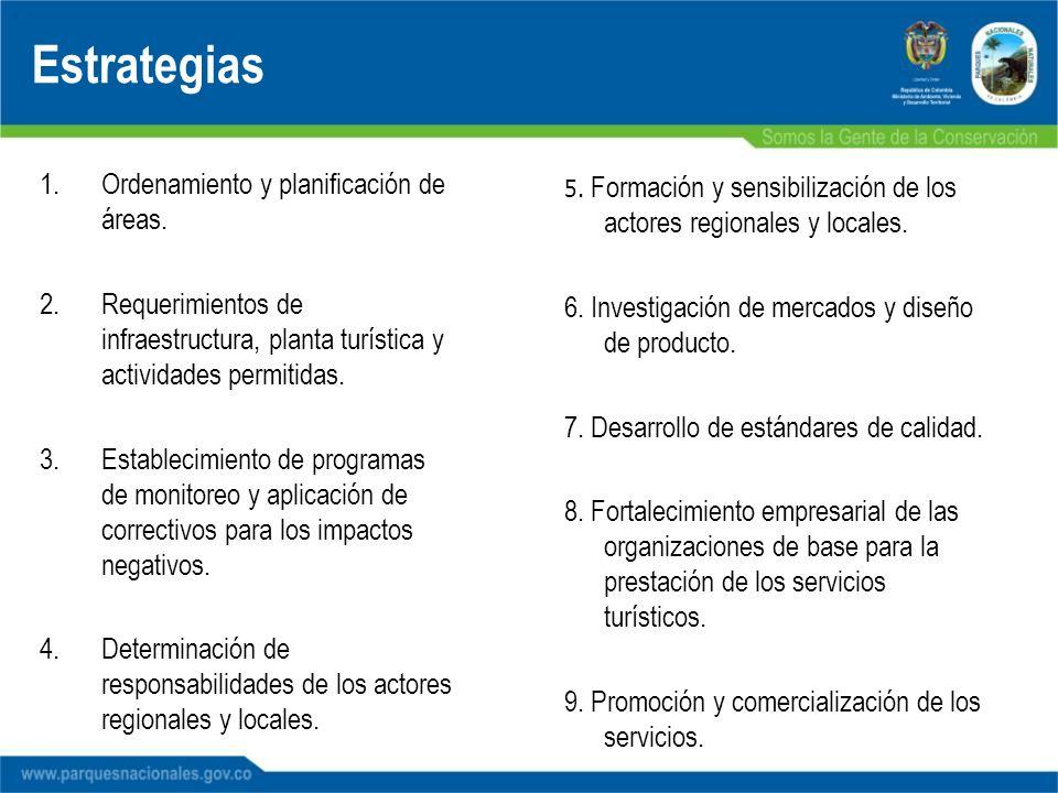 Estrategias 1.Ordenamiento y planificación de áreas. 2.Requerimientos de infraestructura, planta turística y actividades permitidas. 3.Establecimiento