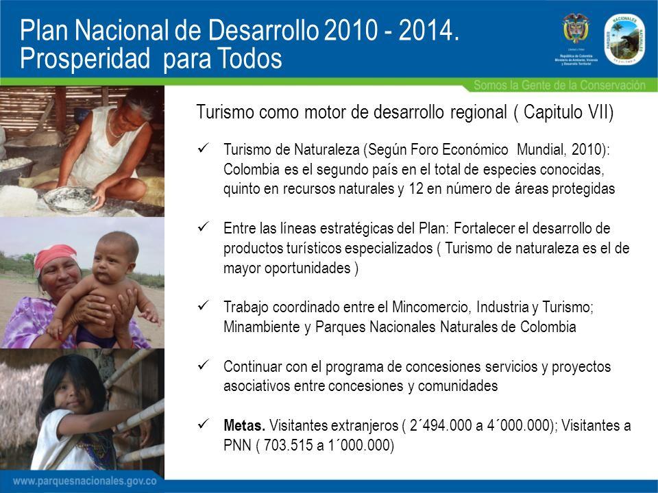 Plan Nacional de Desarrollo 2010 - 2014. Prosperidad para Todos Turismo como motor de desarrollo regional ( Capitulo VII) Turismo de Naturaleza (Según