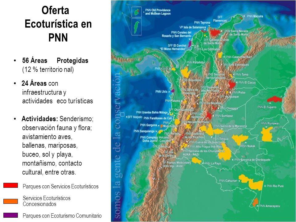 Parques con Servicios Ecoturísticos Servicios Ecoturísticos Concesionados Parques con Ecoturismo Comunitario Oferta Ecoturística en PNN 56 Áreas Prote