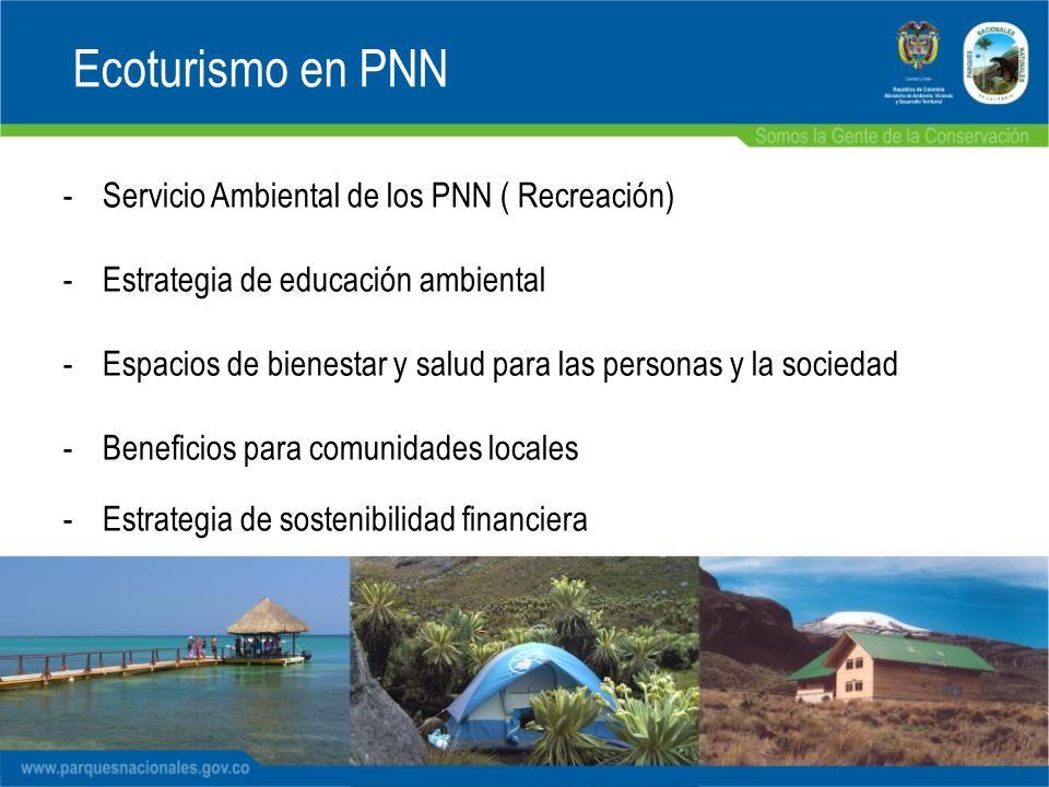 -Servicio Ambiental de los PNN ( Recreación) -Estrategia de educación ambiental -Espacios de bienestar y salud para las personas y la sociedad -Benefi