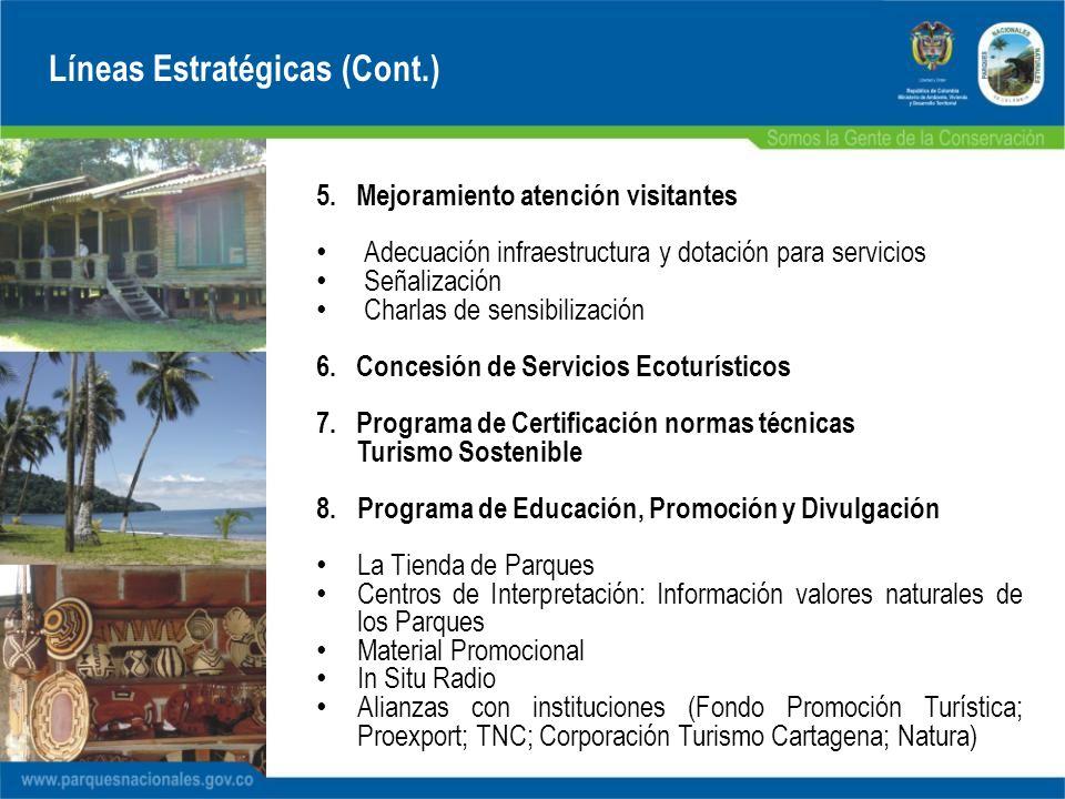 Líneas Estratégicas (Cont.) 5. Mejoramiento atención visitantes Adecuación infraestructura y dotación para servicios Señalización Charlas de sensibili