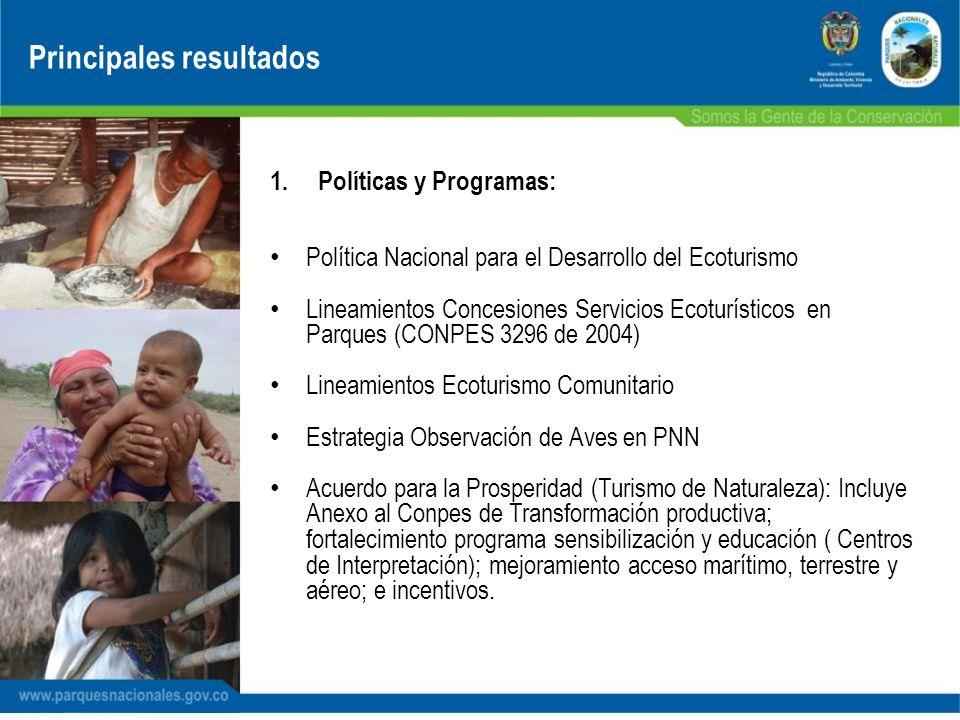 Principales resultados 1.Políticas y Programas: Política Nacional para el Desarrollo del Ecoturismo Lineamientos Concesiones Servicios Ecoturísticos e