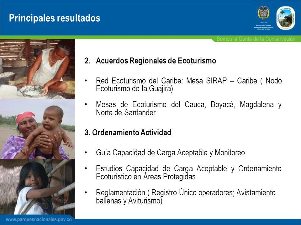 Principales resultados 2.Acuerdos Regionales de Ecoturismo Red Ecoturismo del Caribe: Mesa SIRAP – Caribe ( Nodo Ecoturismo de la Guajira) Mesas de Ec