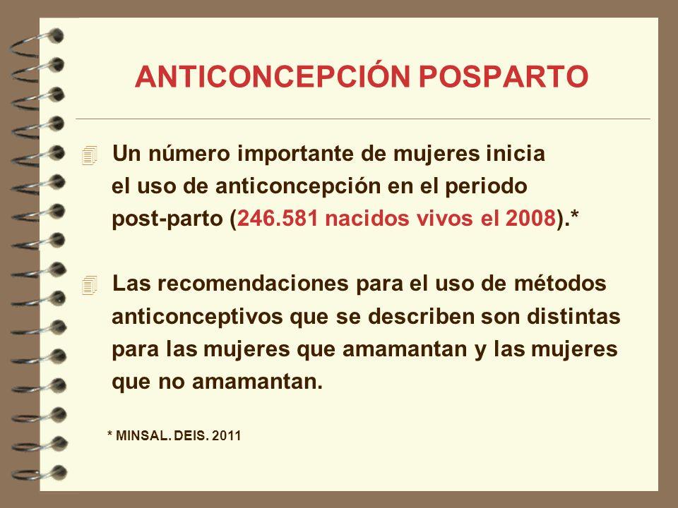 ANTICONCEPCIÓN POSPARTO Un número importante de mujeres inicia el uso de anticoncepción en el periodo post-parto (246.581 nacidos vivos el 2008).* Las