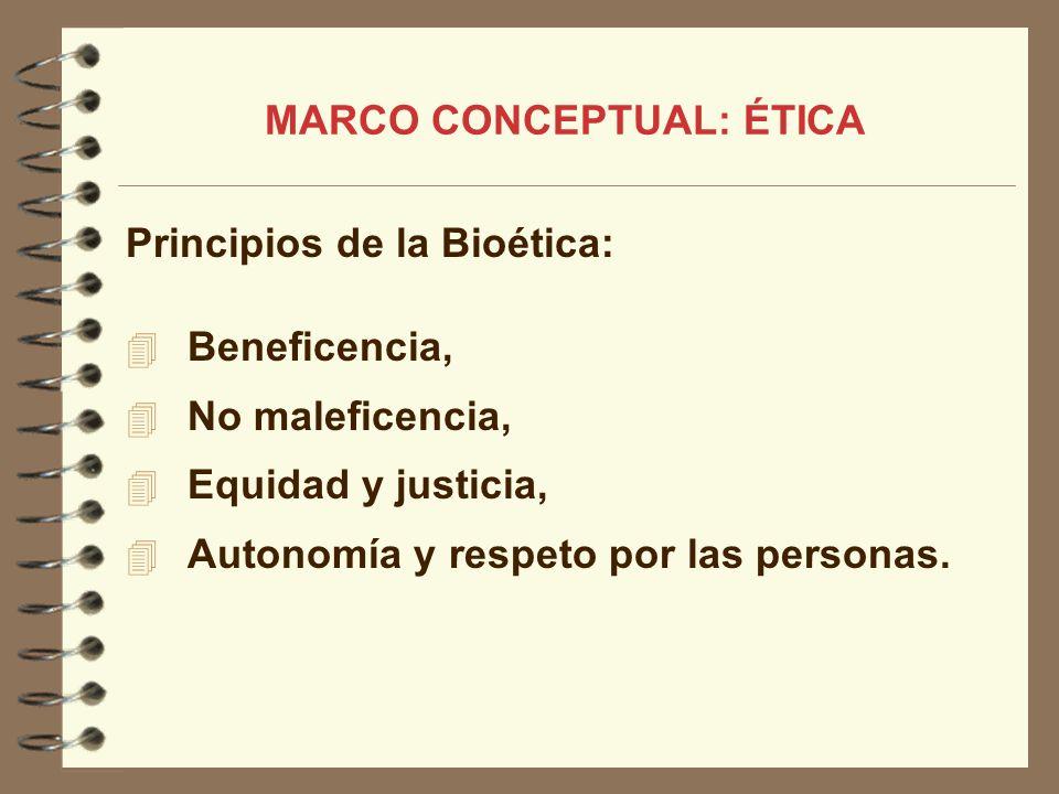 MARCO CONCEPTUAL: ÉTICA Principios de la Bioética: Beneficencia, No maleficencia, Equidad y justicia, Autonomía y respeto por las personas.