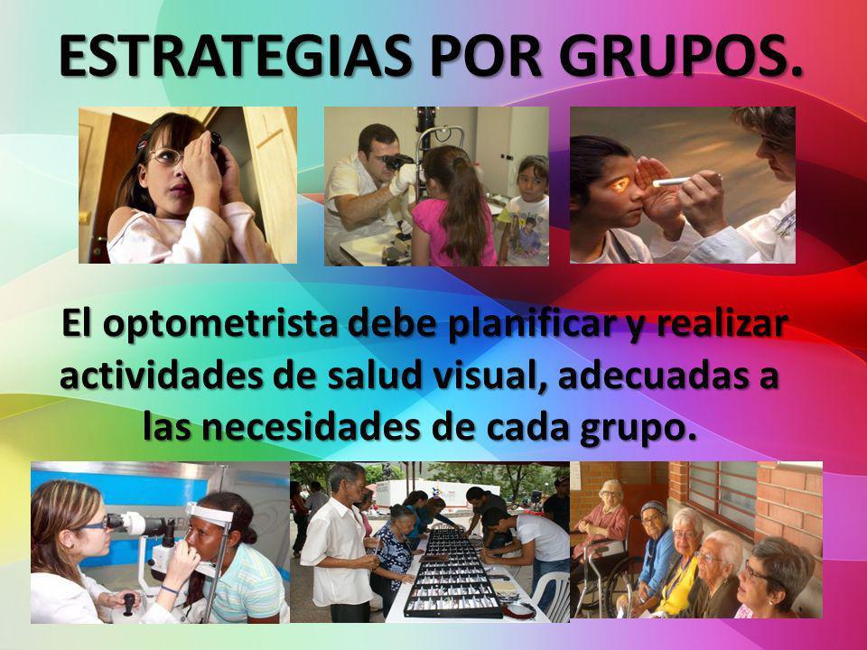 El optometrista debe planificar y realizar actividades de salud visual, adecuadas a las necesidades de cada grupo. El optometrista debe planificar y r