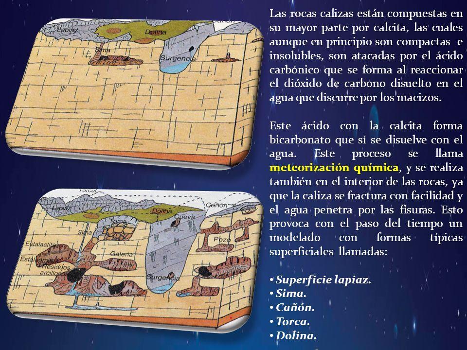 Las rocas calizas están compuestas en su mayor parte por calcita, las cuales aunque en principio son compactas e insolubles, son atacadas por el ácido
