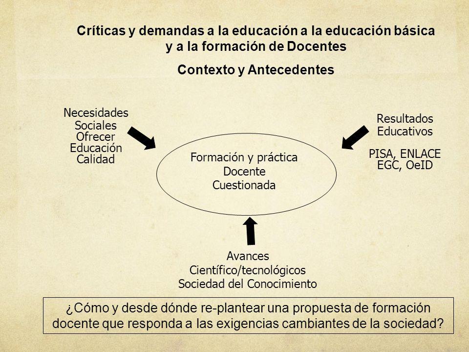 Formación y práctica Docente Cuestionada Resultados Educativos PISA, ENLACE EGC, OeID Necesidades Sociales Ofrecer Educación Calidad ¿Cómo y desde dón