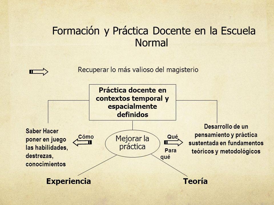 Formación y Práctica Docente en la Escuela Normal Recuperar lo más valioso del magisterio Práctica docente en contextos temporal y espacialmente defin