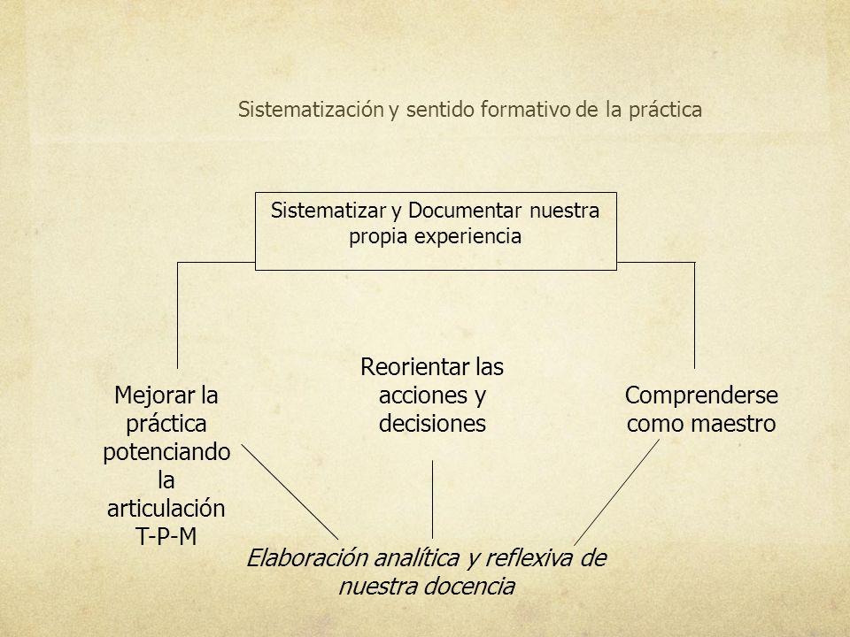 Sistematización y sentido formativo de la práctica Sistematizar y Documentar nuestra propia experiencia Mejorar la práctica potenciando la articulación T-P-M Reorientar las acciones y decisiones Comprenderse como maestro Elaboración analítica y reflexiva de nuestra docencia