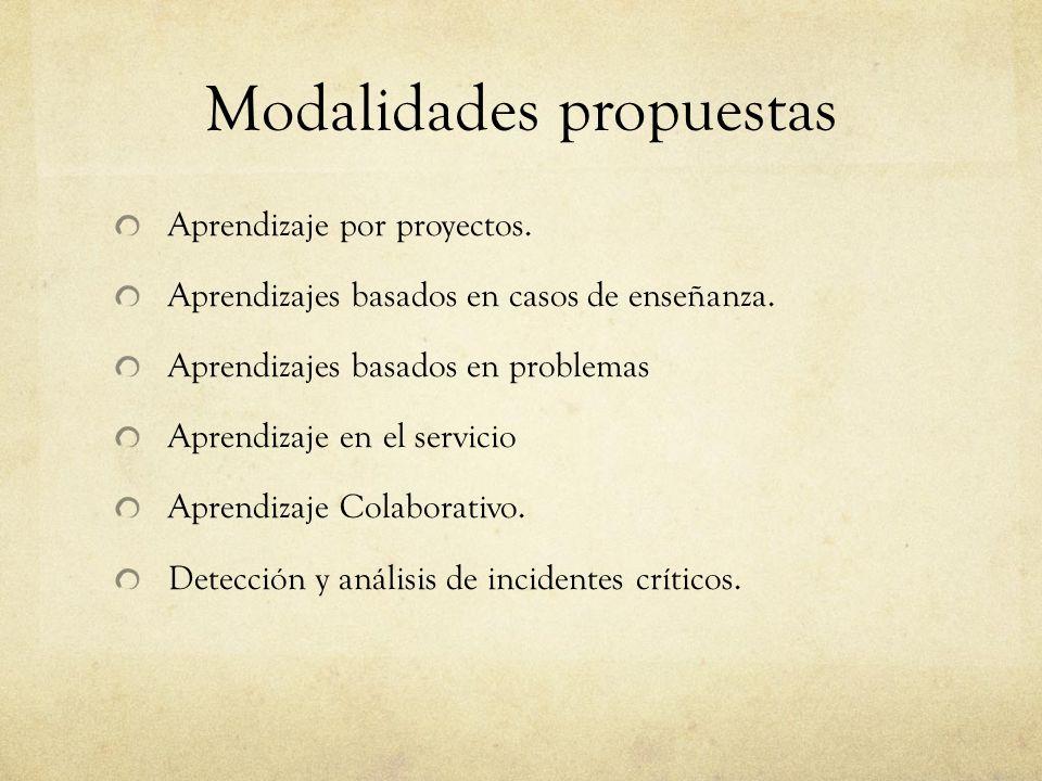 Modalidades propuestas Aprendizaje por proyectos. Aprendizajes basados en casos de enseñanza. Aprendizajes basados en problemas Aprendizaje en el serv