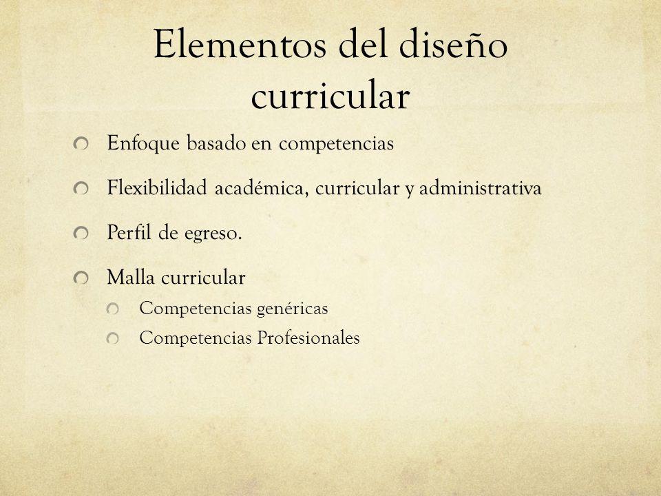 Elementos del diseño curricular Enfoque basado en competencias Flexibilidad académica, curricular y administrativa Perfil de egreso. Malla curricular