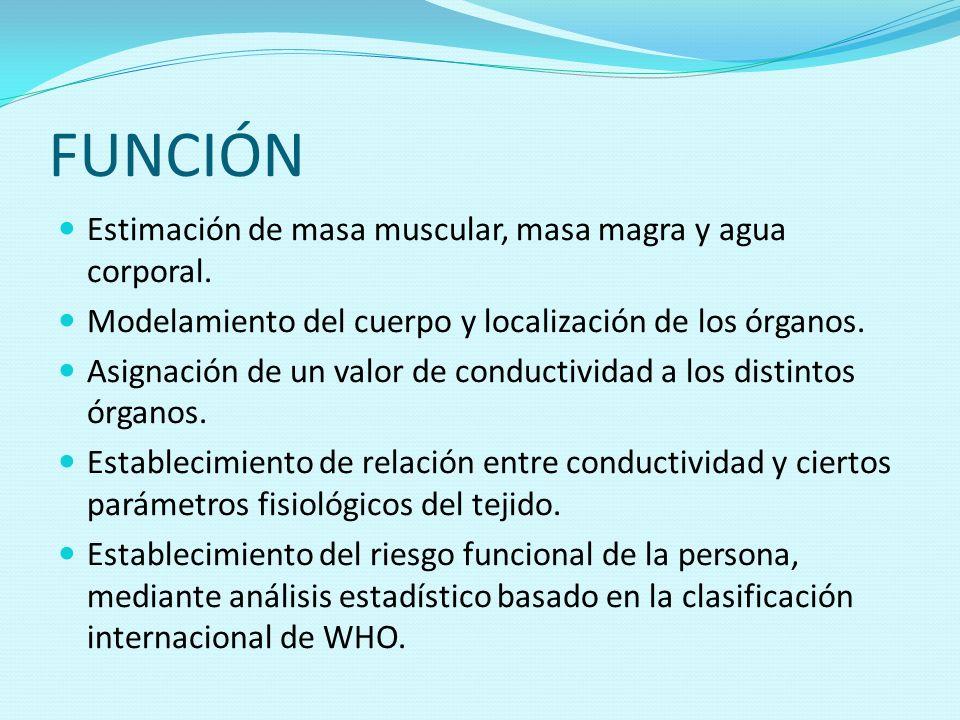 FUNCIÓN Estimación de masa muscular, masa magra y agua corporal. Modelamiento del cuerpo y localización de los órganos. Asignación de un valor de cond