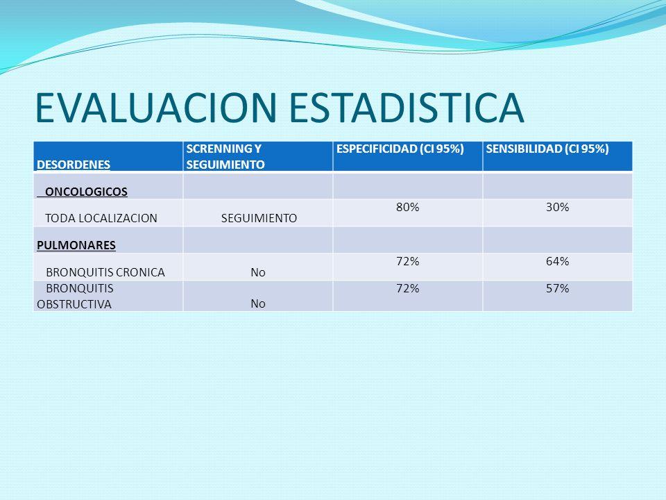 EVALUACION ESTADISTICA DESORDENES SCRENNING Y SEGUIMIENTO ESPECIFICIDAD (CI 95%)SENSIBILIDAD (CI 95%) ONCOLOGICOS TODA LOCALIZACION SEGUIMIENTO 80%30%