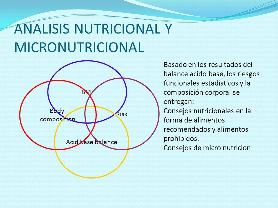 ANALISIS NUTRICIONAL Y MICRONUTRICIONAL BMI Acid base balance Body composition Risk Basado en los resultados del balance acido base, los riesgos funci