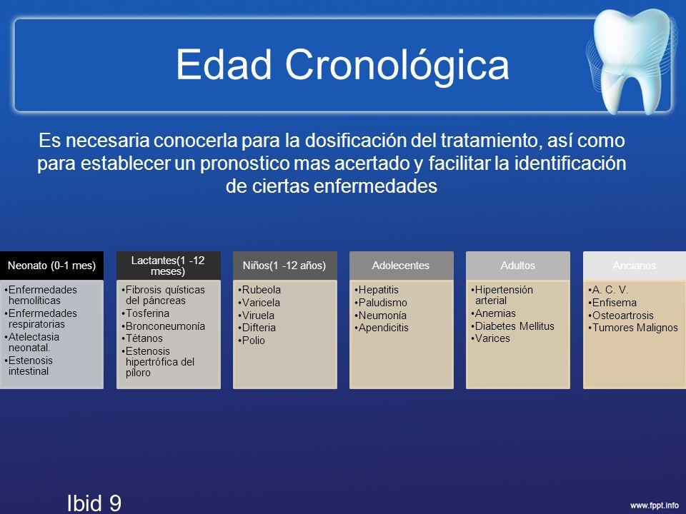 Edad Cronológica Neonato (0-1 mes) Enfermedades hemolíticas Enfermedades respiratorias Atelectasia neonatal. Estenosis intestinal Lactantes(1 -12 mese