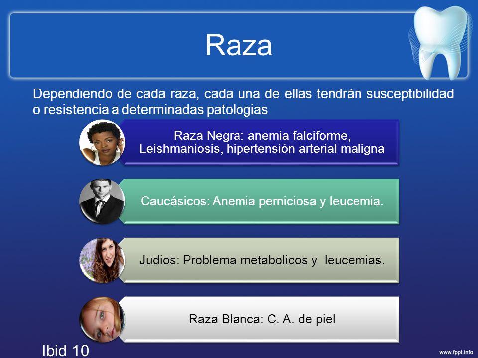 Raza Raza Negra: anemia falciforme, Leishmaniosis, hipertensión arterial maligna Caucásicos: Anemia perniciosa y leucemia. Judios: Problema metabolico