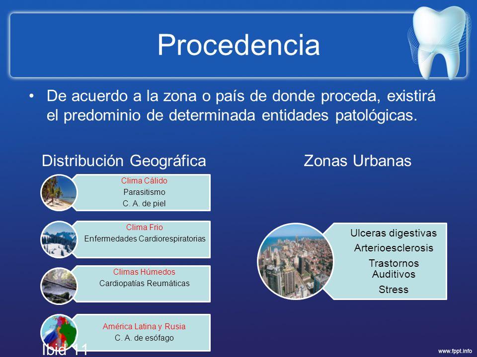 Procedencia De acuerdo a la zona o país de donde proceda, existirá el predominio de determinada entidades patológicas. Distribución Geográfica Zonas U