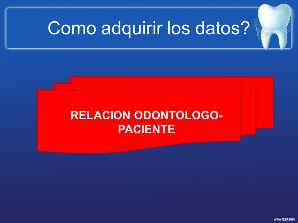 Como adquirir los datos? RELACION ODONTOLOGO- PACIENTE