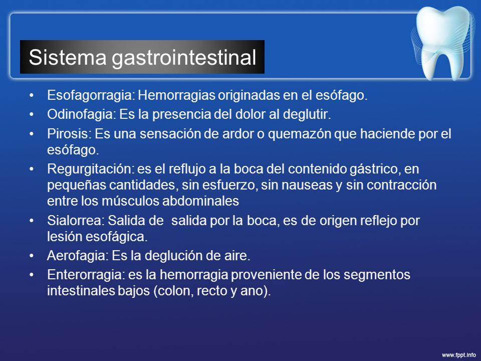Esofagorragia: Hemorragias originadas en el esófago. Odinofagia: Es la presencia del dolor al deglutir. Pirosis: Es una sensación de ardor o quemazón