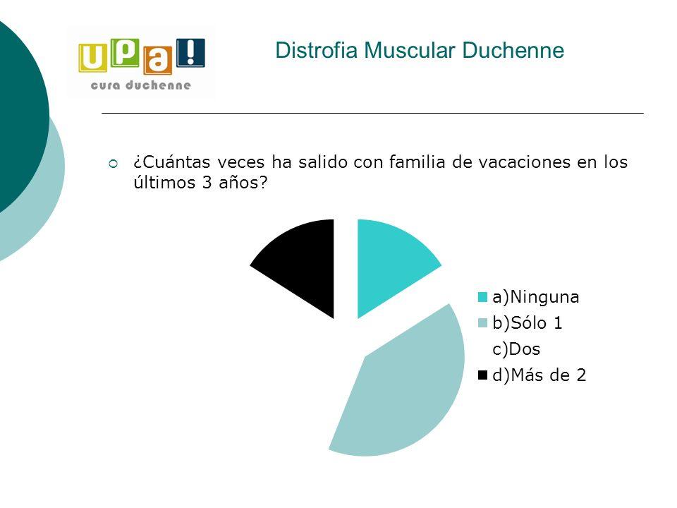 ¿Cuántas veces ha salido con familia de vacaciones en los últimos 3 años? Distrofia Muscular Duchenne