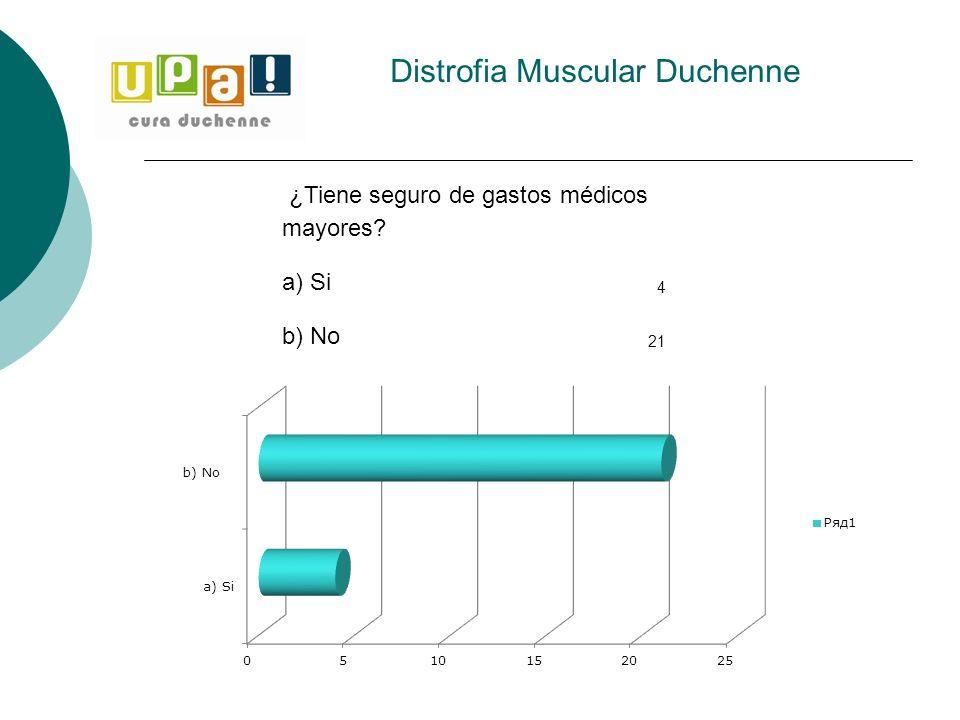 Distrofia Muscular Duchenne ¿Tiene seguro de gastos médicos mayores? a) Si 4 b) No 21