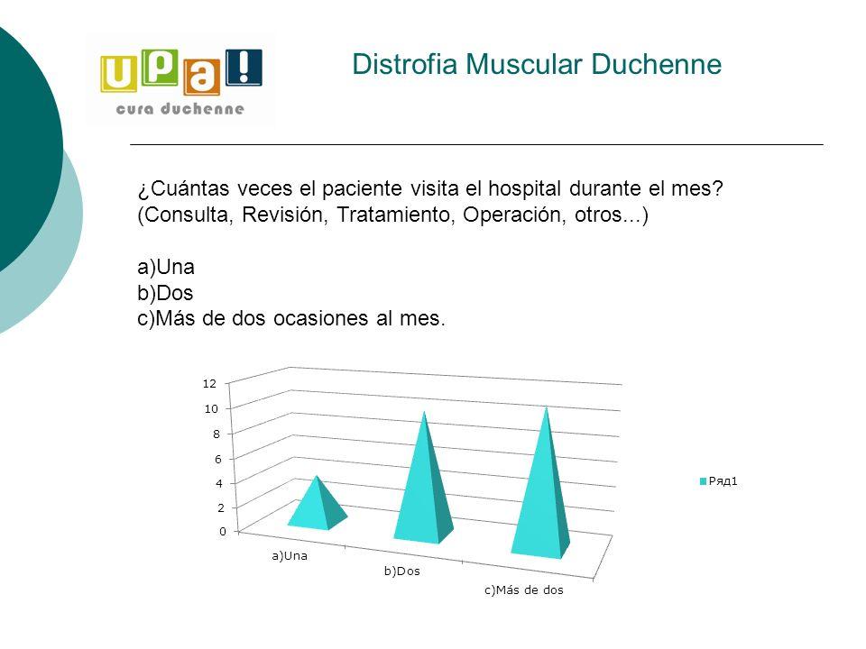 Distrofia Muscular Duchenne ¿Cuántas veces el paciente visita el hospital durante el mes? (Consulta, Revisión, Tratamiento, Operación, otros...) a)Una