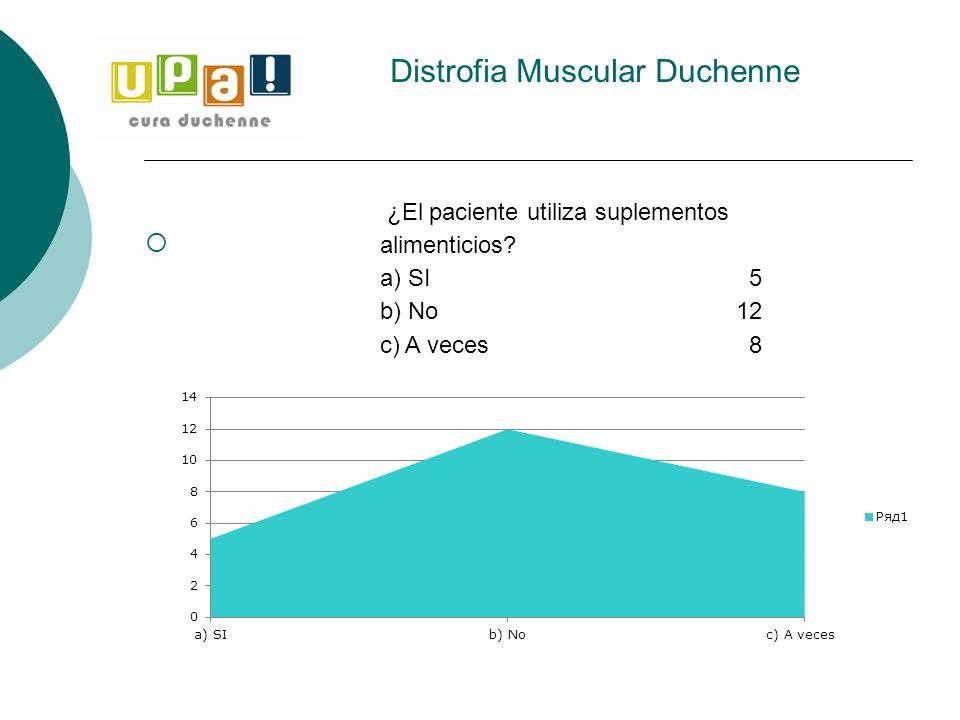 Distrofia Muscular Duchenne ¿El paciente utiliza suplementos alimenticios? a) SI5 b) No12 c) A veces8