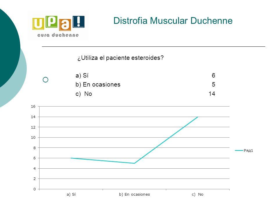 Distrofia Muscular Duchenne ¿Utiliza el paciente esteroides? a) Sí6 b) En ocasiones5 c) No14
